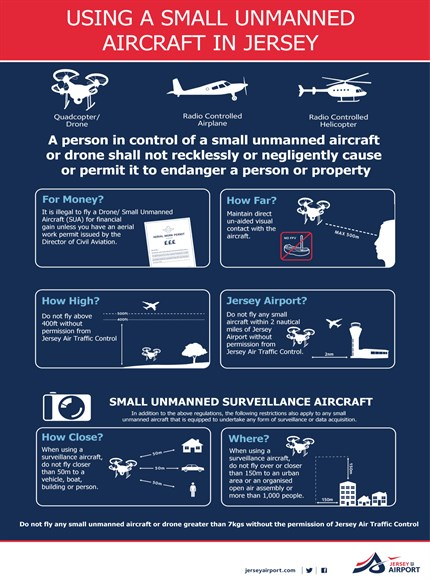 Unmanned Aircraft