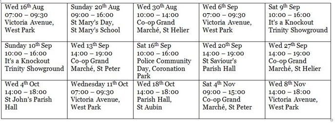 Cycle Marking Events