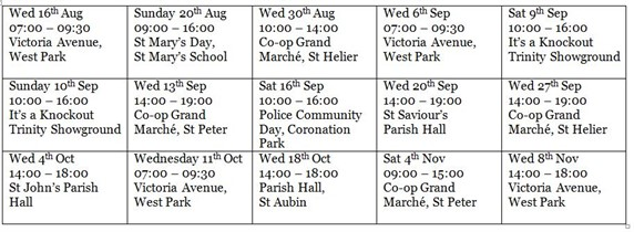 Cycle Marking Events (1)